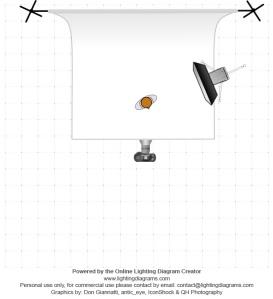 ejemplo diagrama luz lateral - 9 y 23