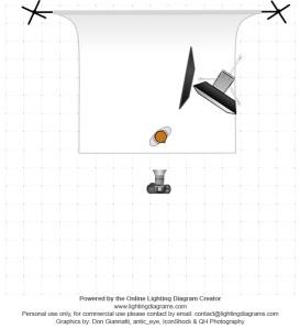 ejemplo diagrama luz semicintraluz - 32 y 46
